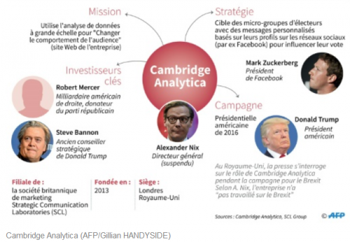 Facebook Cambridge Analytica.PNG